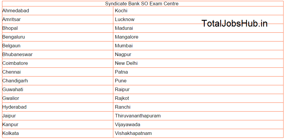 Syndicate Bank SO Admit Card 2017 Call Letter/Hall Ticket