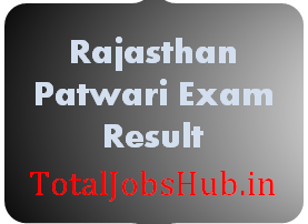 Rajasthan Patwari Mains Exam Result 2019 Cut Off Merit List