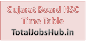 gujarat board hsc time table