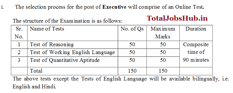 idbi-executive-exam-pattern