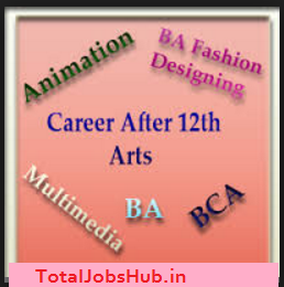 Career Options After 12th in India- Best Career Opportunities For Students
