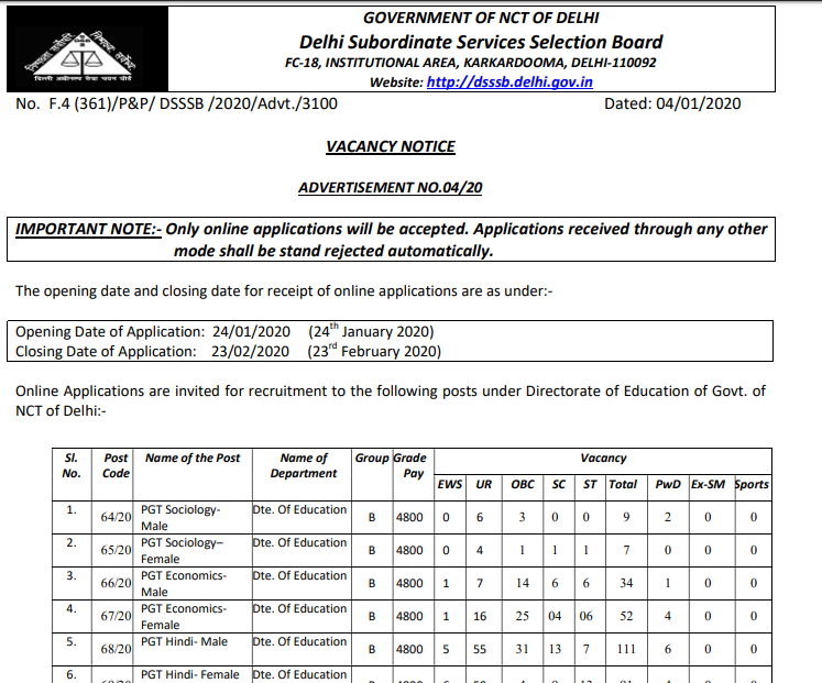 DSSSB Recruitment 2020 Latest Notification, Application Form